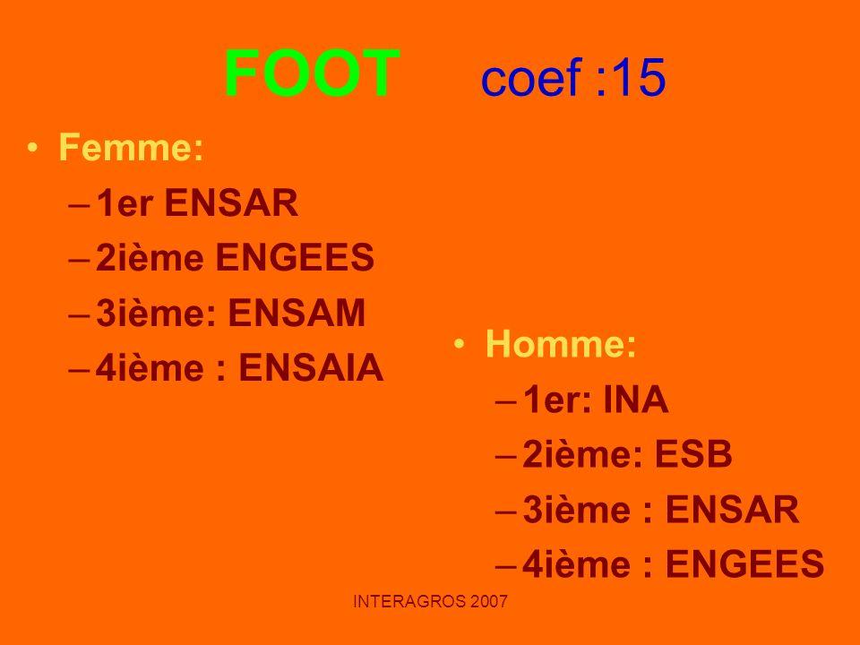 FOOT coef :15 Femme: 1er ENSAR 2ième ENGEES 3ième: ENSAM