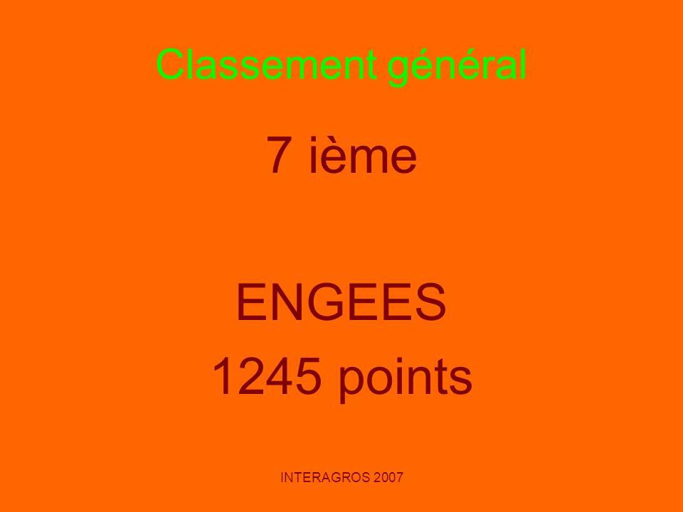 Classement général 7 ième ENGEES 1245 points INTERAGROS 2007