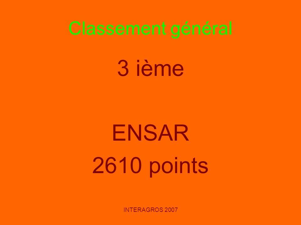Classement général 3 ième ENSAR 2610 points INTERAGROS 2007