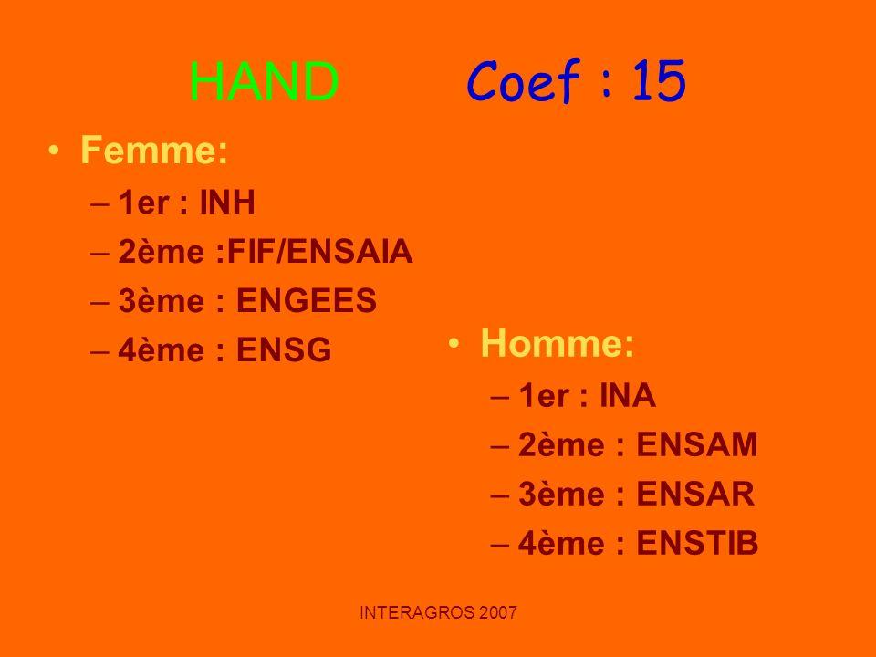 HAND Coef : 15 Femme: Homme: 1er : INH 2ème :FIF/ENSAIA 3ème : ENGEES