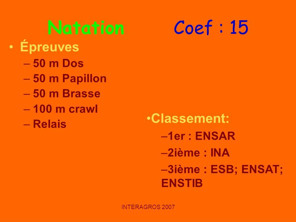 Natation Coef : 15 Épreuves Classement: 50 m Dos 50 m Papillon