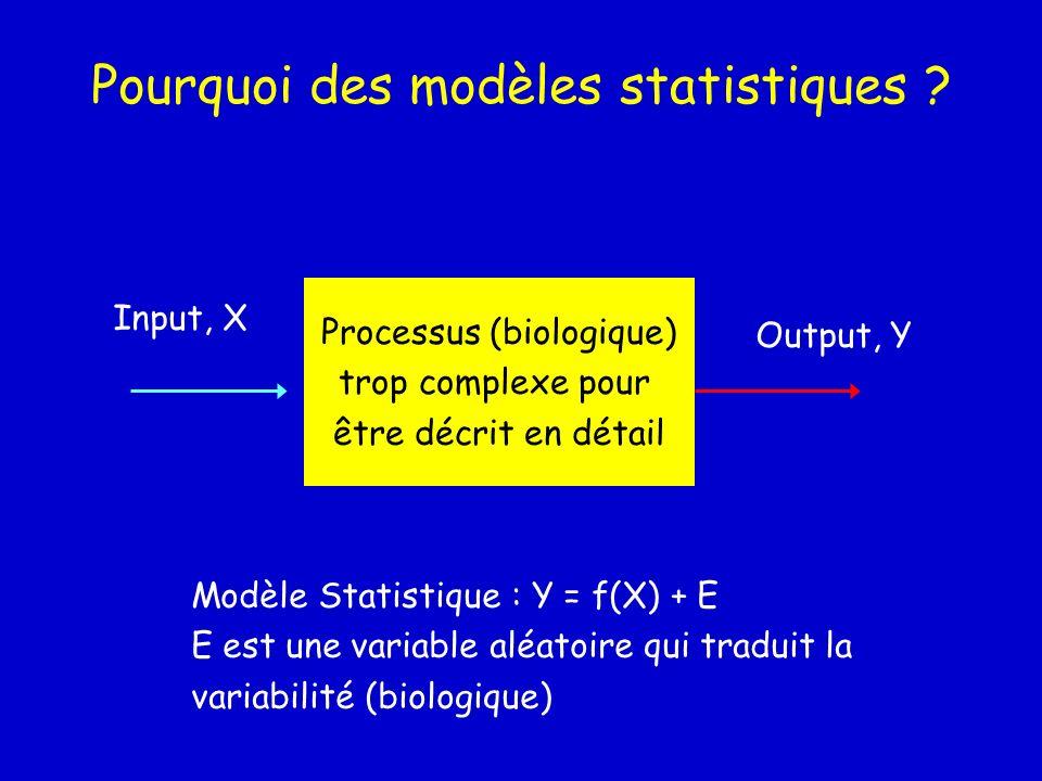 Pourquoi des modèles statistiques