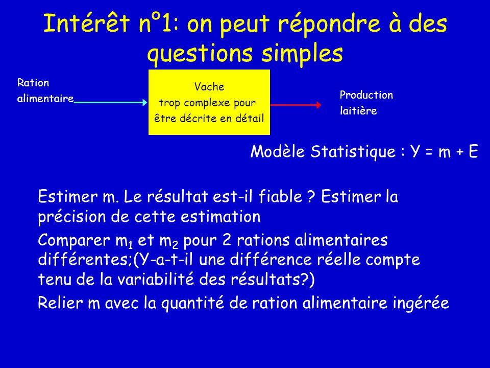 Intérêt n°1: on peut répondre à des questions simples