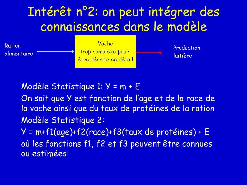 Intérêt n°2: on peut intégrer des connaissances dans le modèle