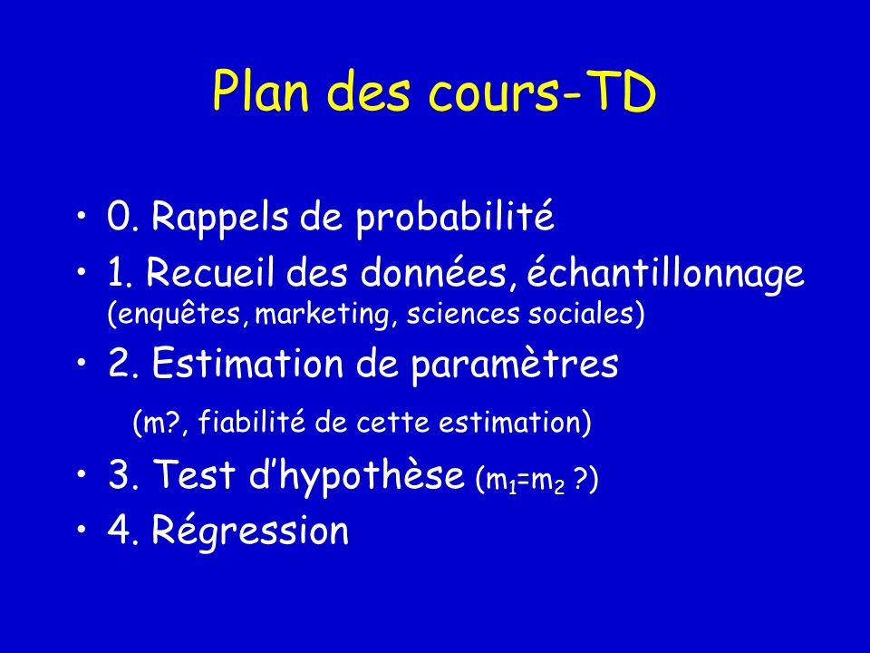 Plan des cours-TD 0. Rappels de probabilité