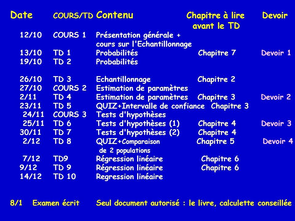 Date COURS/TD Contenu Chapitre à lire Devoir