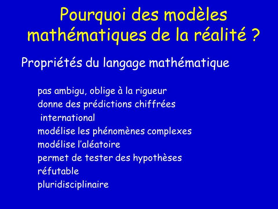 Pourquoi des modèles mathématiques de la réalité