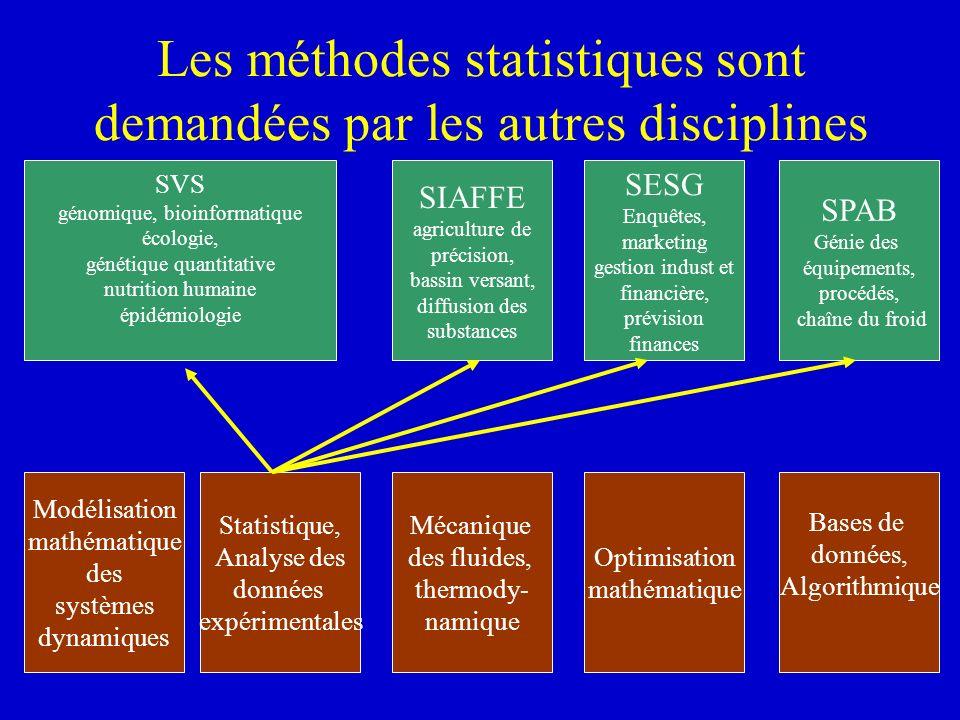 Les méthodes statistiques sont demandées par les autres disciplines