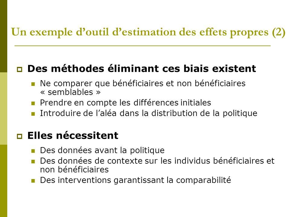 Un exemple d'outil d'estimation des effets propres (2)