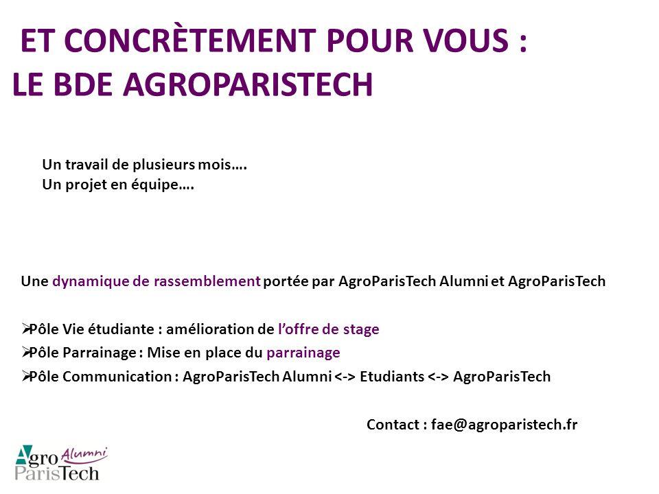 Et concrètement pour vous : Le BDE AgroParisTech