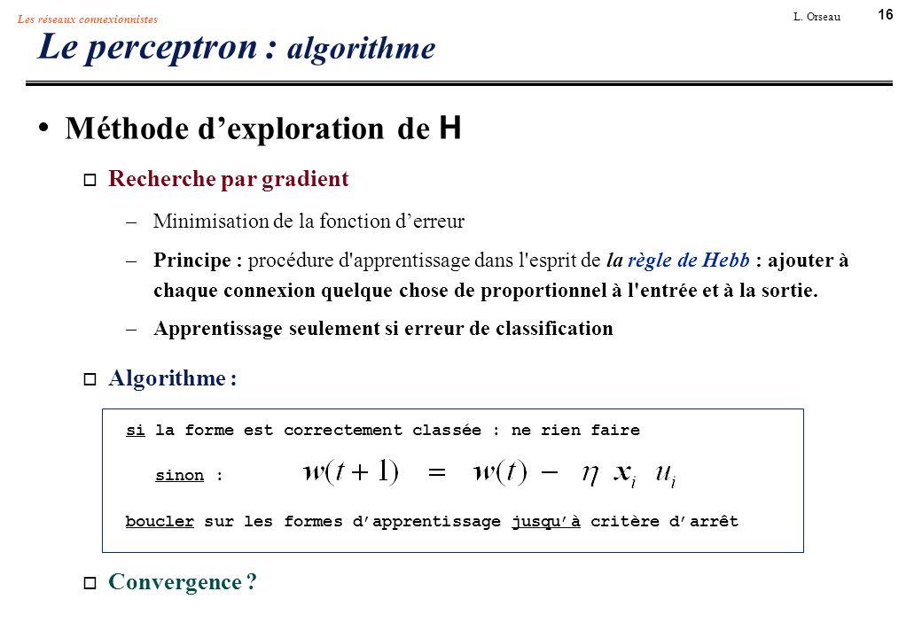 Le perceptron : algorithme