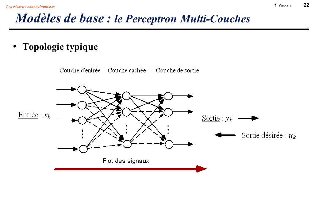 Modèles de base : le Perceptron Multi-Couches