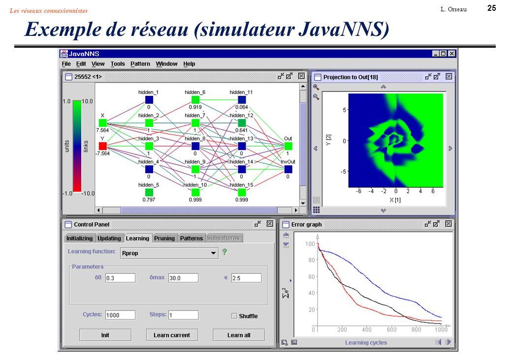 Exemple de réseau (simulateur JavaNNS)
