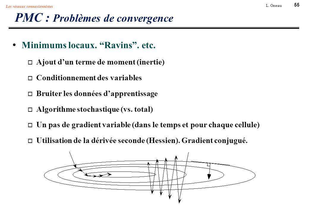 PMC : Problèmes de convergence
