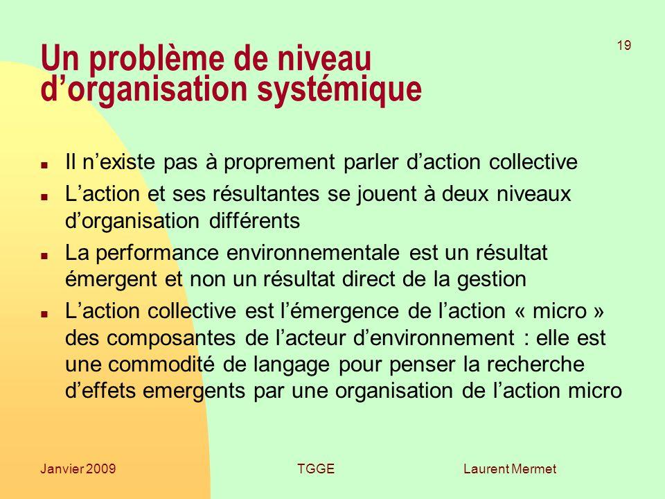 Un problème de niveau d'organisation systémique