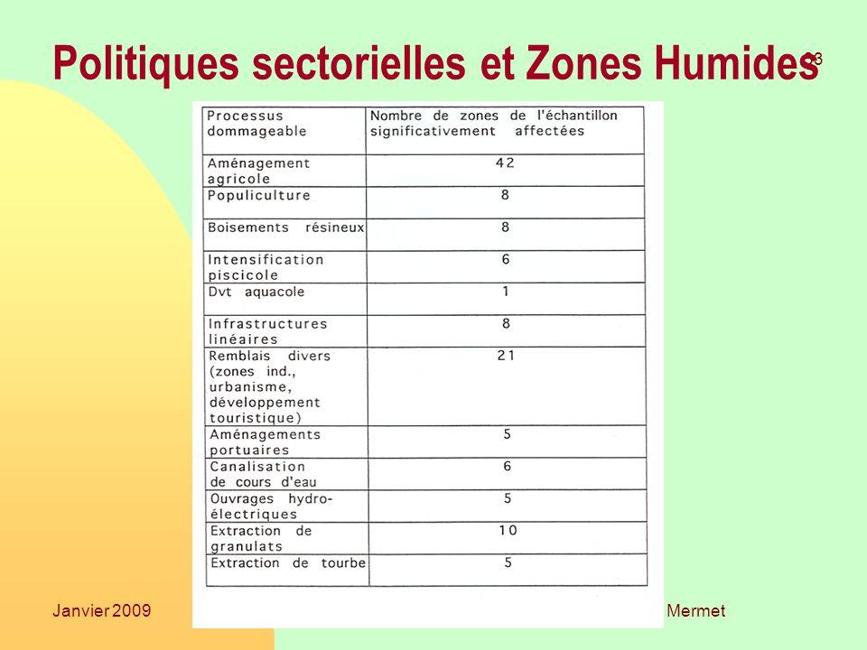 Politiques sectorielles et Zones Humides