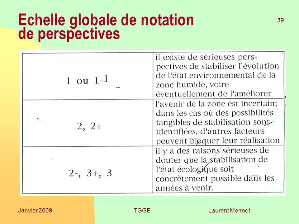 Echelle globale de notation de perspectives