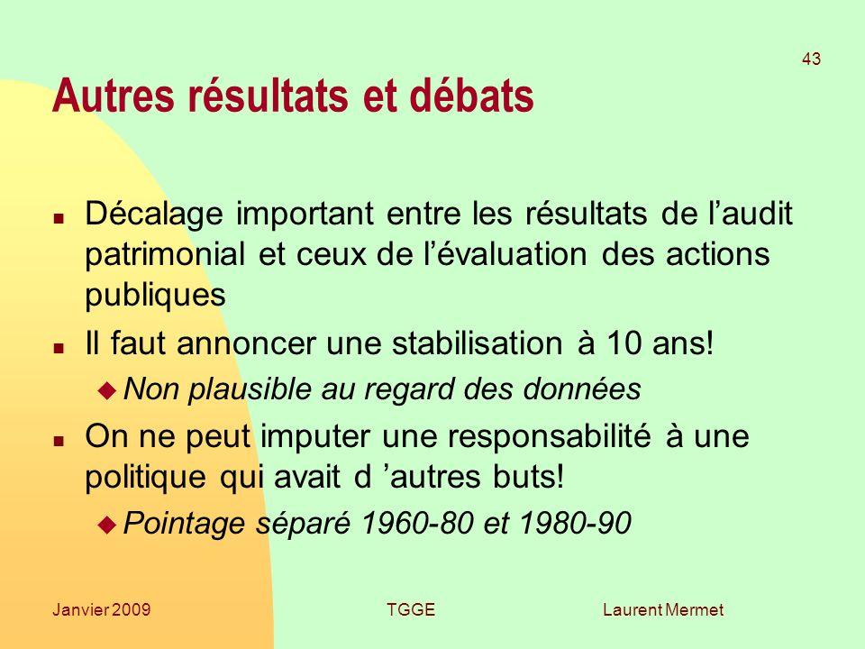Autres résultats et débats