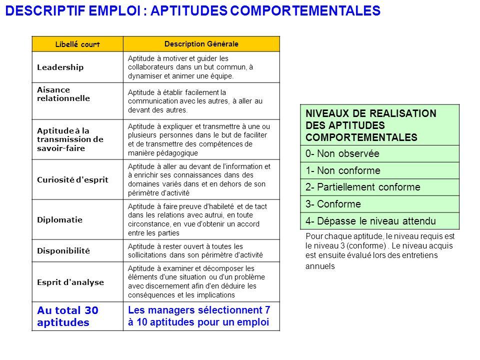 DESCRIPTIF EMPLOI : APTITUDES COMPORTEMENTALES