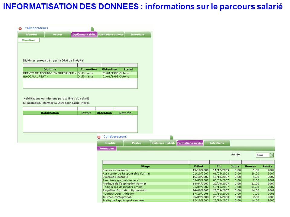 INFORMATISATION DES DONNEES : informations sur le parcours salarié