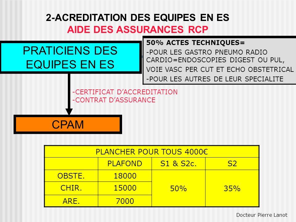 2-ACREDITATION DES EQUIPES EN ES AIDE DES ASSURANCES RCP