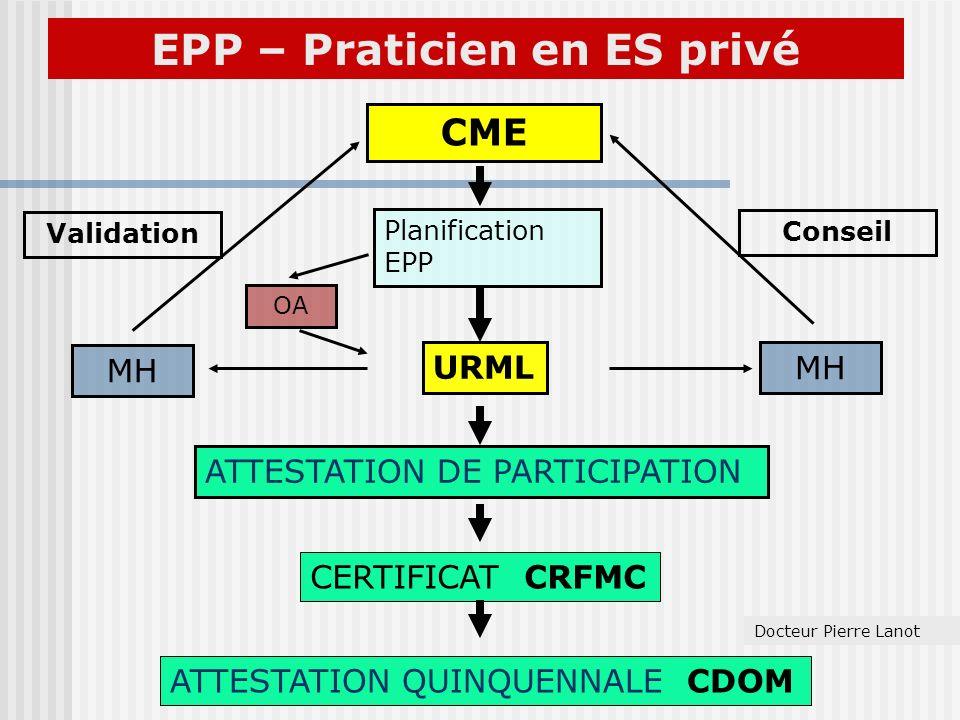 EPP – Praticien en ES privé