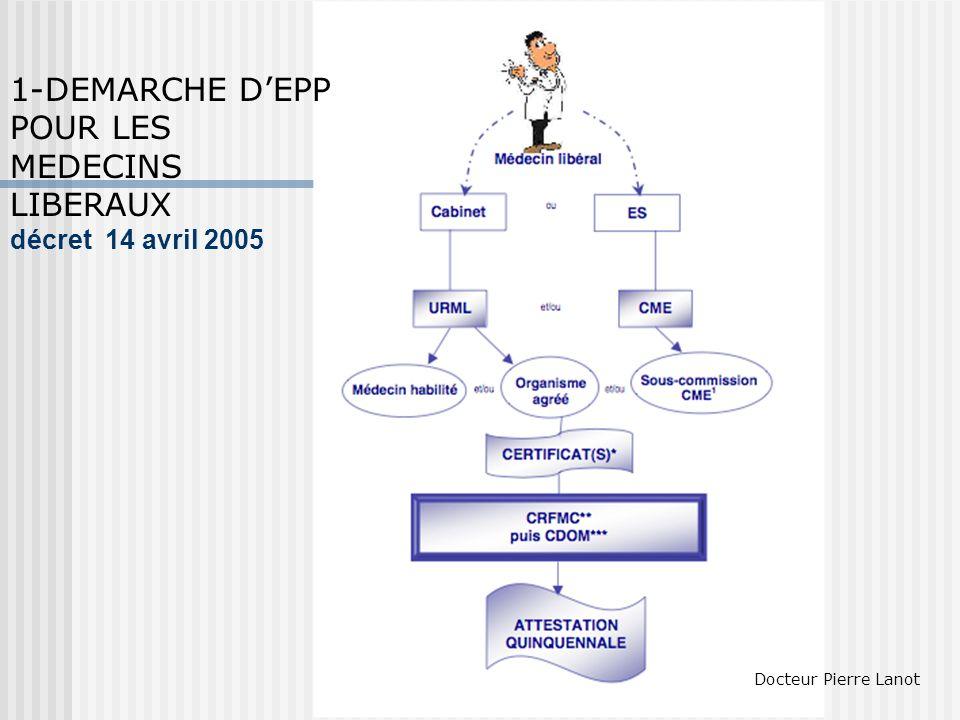 1-DEMARCHE D'EPP POUR LES MEDECINS LIBERAUX décret 14 avril 2005