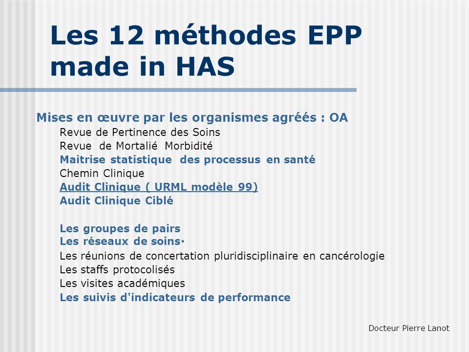 Les 12 méthodes EPP made in HAS