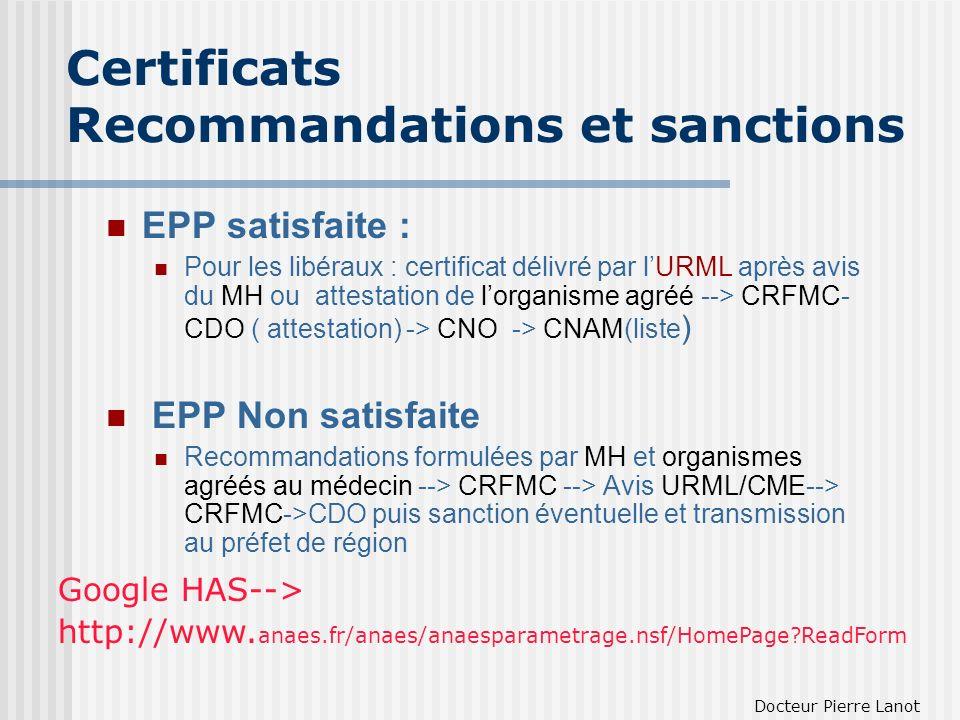 Certificats Recommandations et sanctions