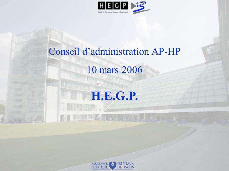 Conseil d'administration AP-HP