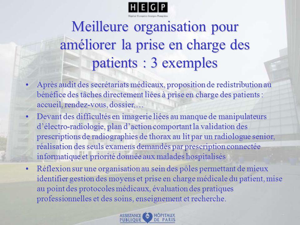Meilleure organisation pour améliorer la prise en charge des patients : 3 exemples