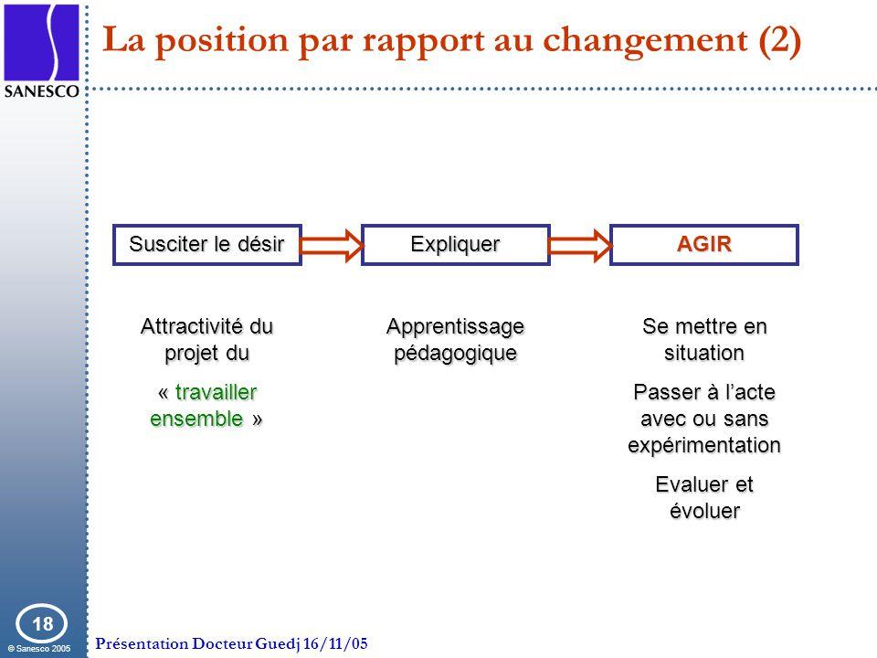 La position par rapport au changement (2)