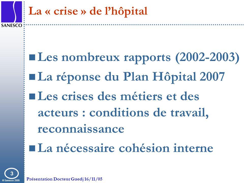La « crise » de l'hôpital