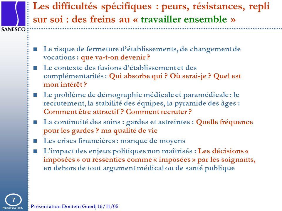 Les difficultés spécifiques : peurs, résistances, repli sur soi : des freins au « travailler ensemble »