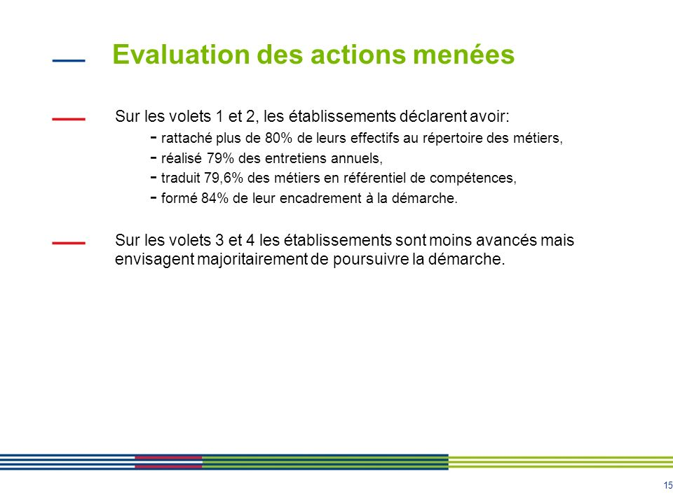 Evaluation des actions menées