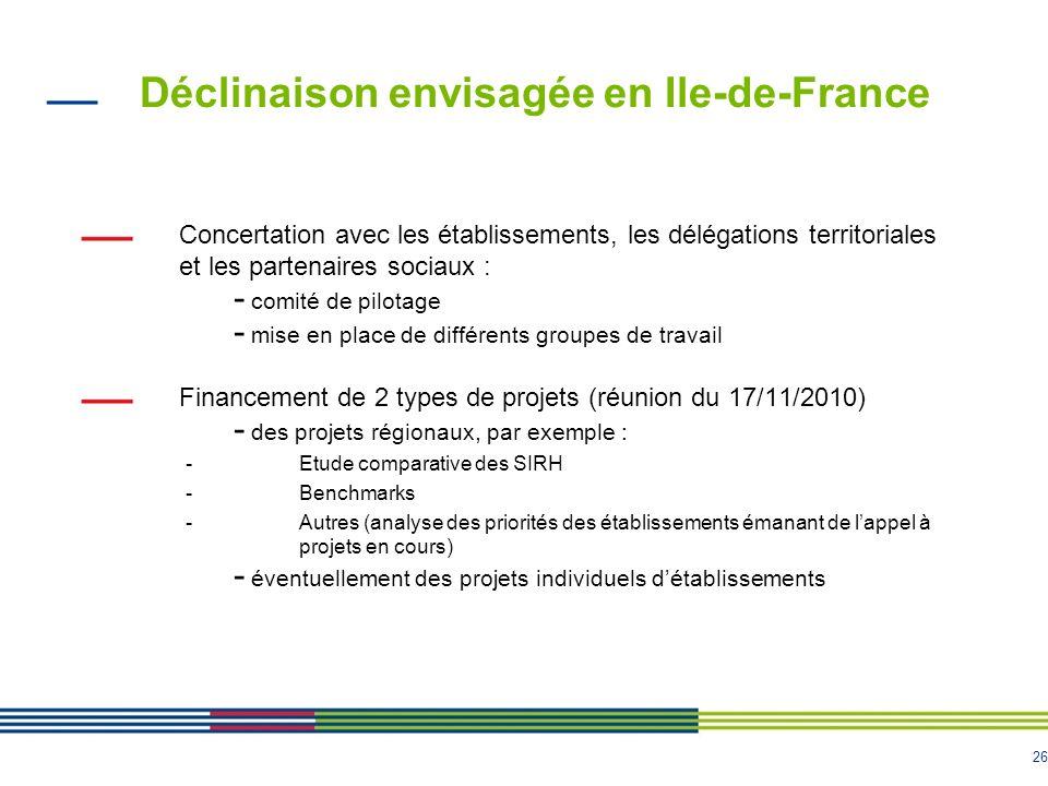 Déclinaison envisagée en Ile-de-France