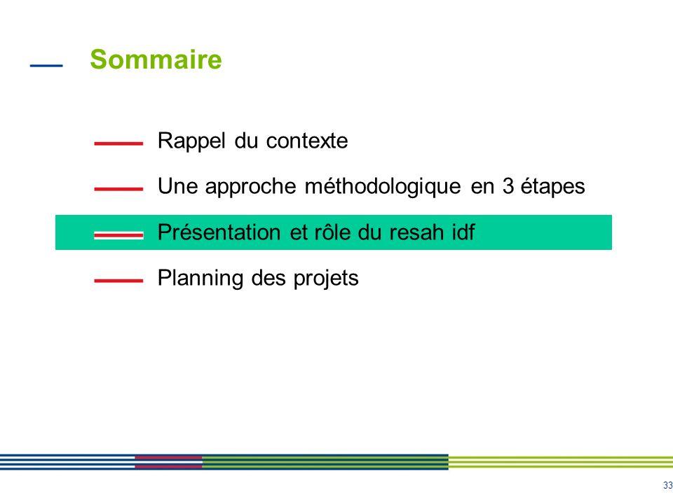 Sommaire Rappel du contexte Une approche méthodologique en 3 étapes