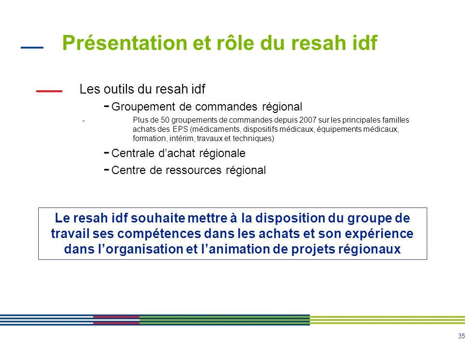 Présentation et rôle du resah idf