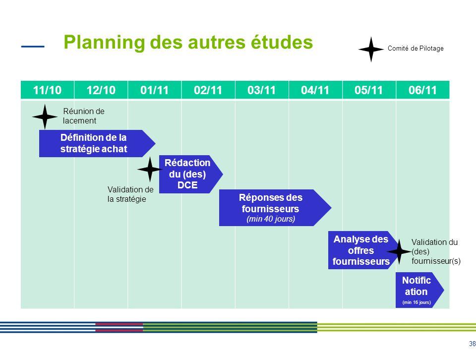 Planning des autres études