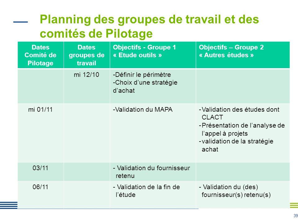 Planning des groupes de travail et des comités de Pilotage