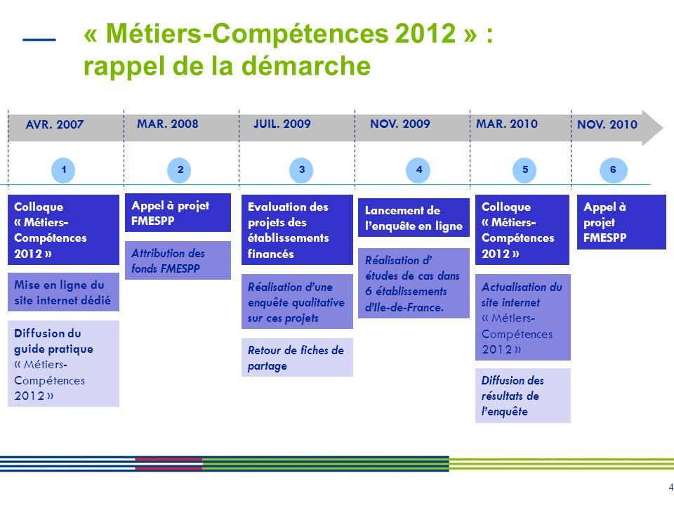 « Métiers-Compétences 2012 » : rappel de la démarche