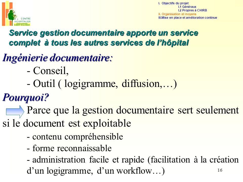 Ingénierie documentaire: - Conseil, - Outil ( logigramme, diffusion,…)