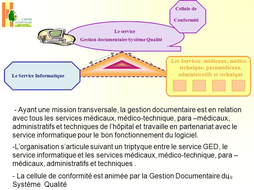 Le service Gestion documentaire Système Qualité. Le Service Informatique.