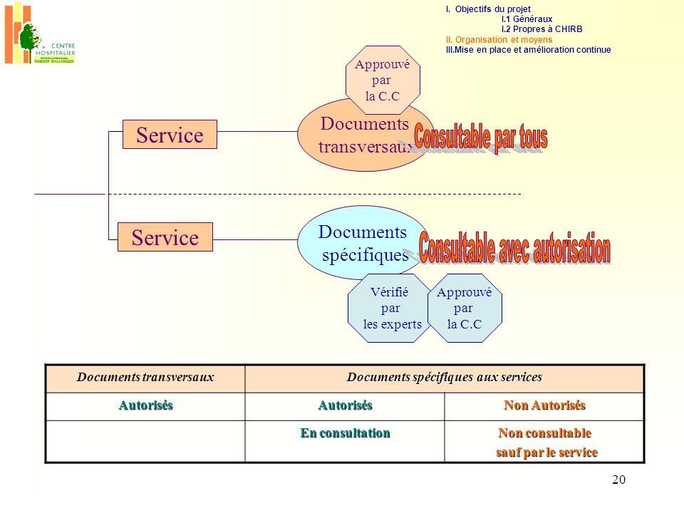 Documents transversaux Documents spécifiques aux services