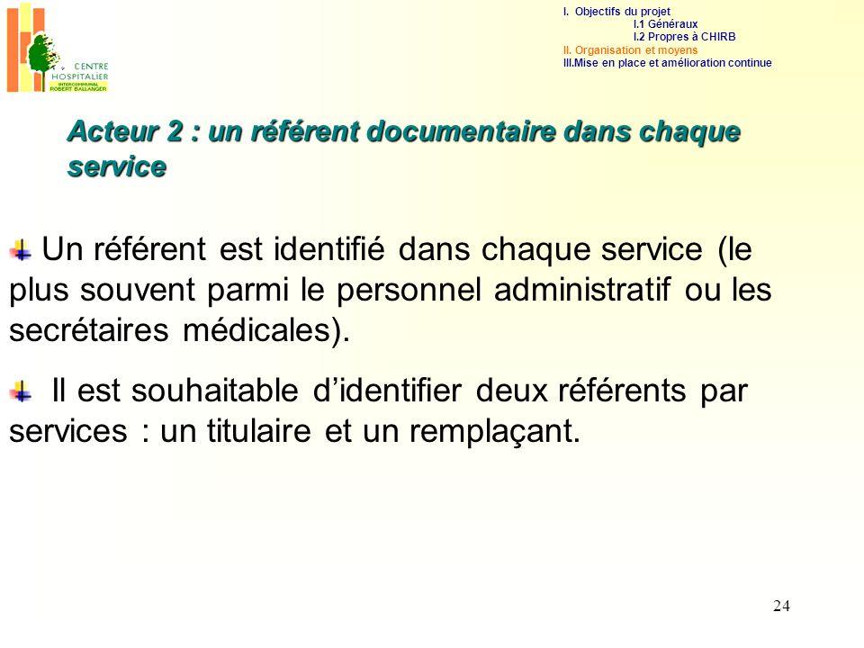 I. Objectifs du projetI.1 Généraux. I.2 Propres à CHIRB. II. Organisation et moyens. III.Mise en place et amélioration continue.
