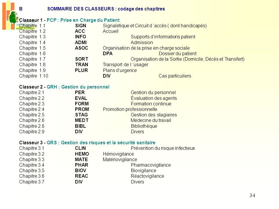 B SOMMAIRE DES CLASSEURS : codage des chapitres