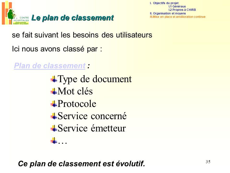 Type de document Mot clés Protocole Service concerné Service émetteur