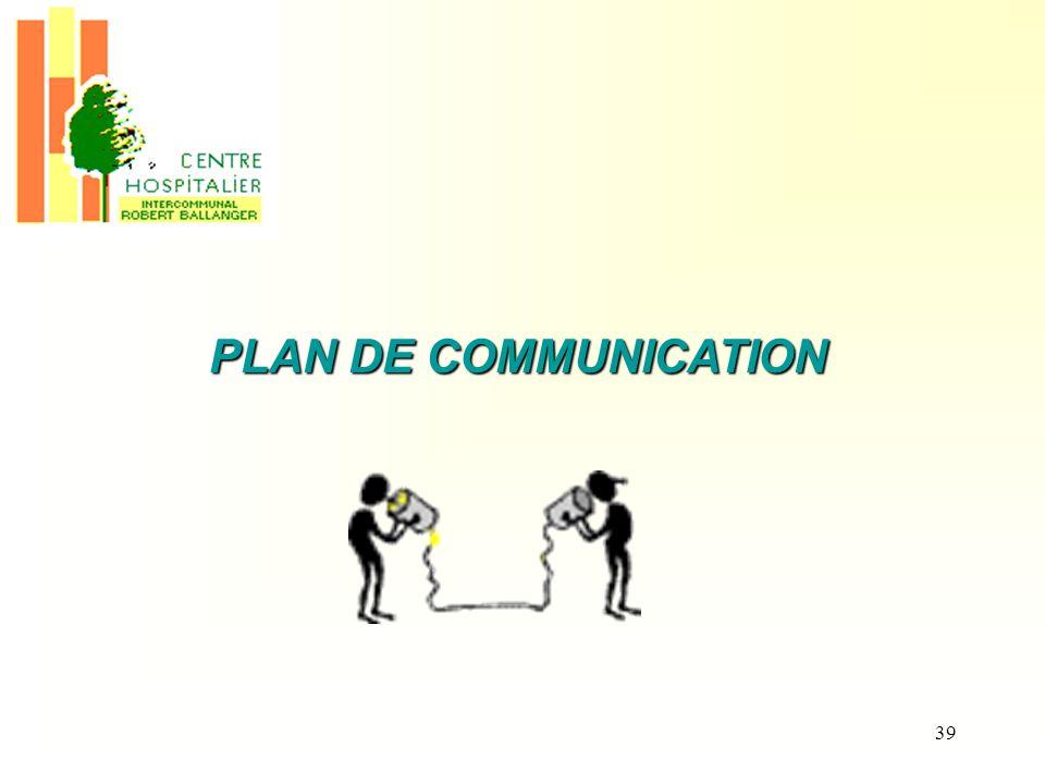 PLAN DE COMMUNICATION Pour l 'introduction j 'ai fait appel au management par objectif cours de l 'ENSAM M. MAZET.