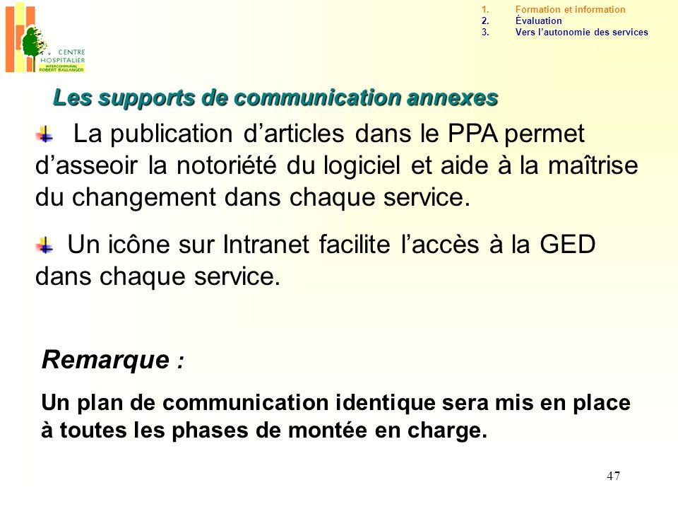 Un icône sur Intranet facilite l'accès à la GED dans chaque service.