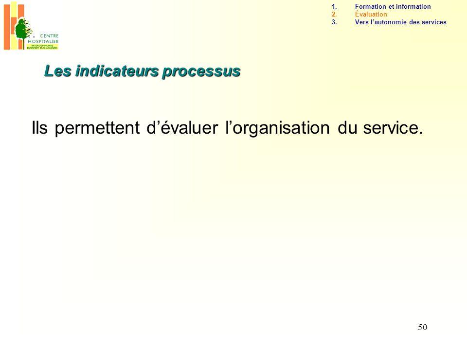 Ils permettent d'évaluer l'organisation du service.